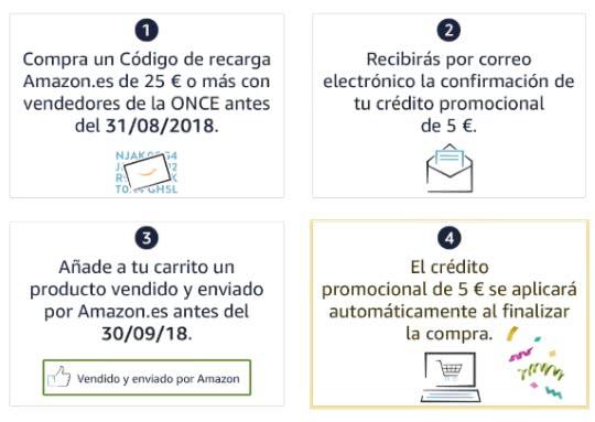 DESCUENTOS AMAZON PARA TODO