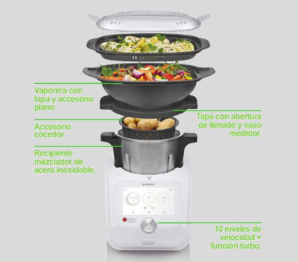 robot-silvercrest-monsieur-cuisine-lidl